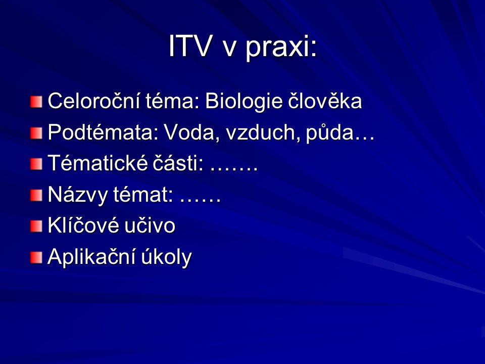 ITV v praxi: Celoroční téma: Biologie člověka Podtémata: Voda, vzduch, půda… Tématické části: …….