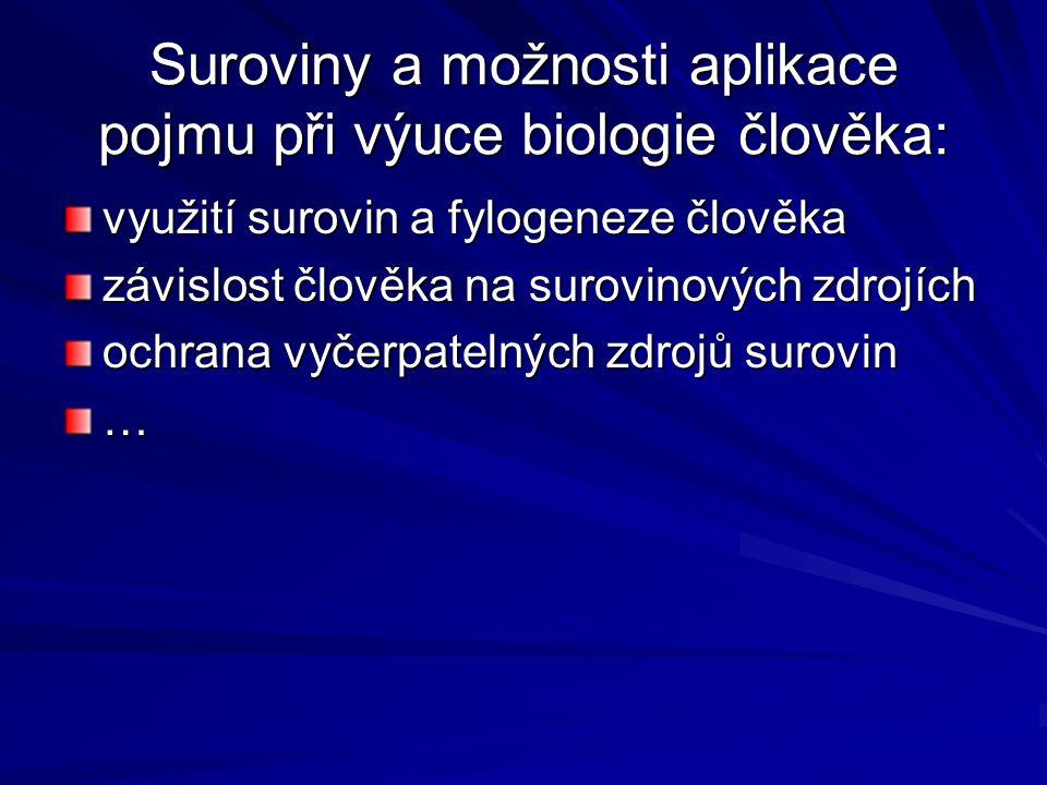 Suroviny a možnosti aplikace pojmu při výuce biologie člověka: využití surovin a fylogeneze člověka závislost člověka na surovinových zdrojích ochrana vyčerpatelných zdrojů surovin …
