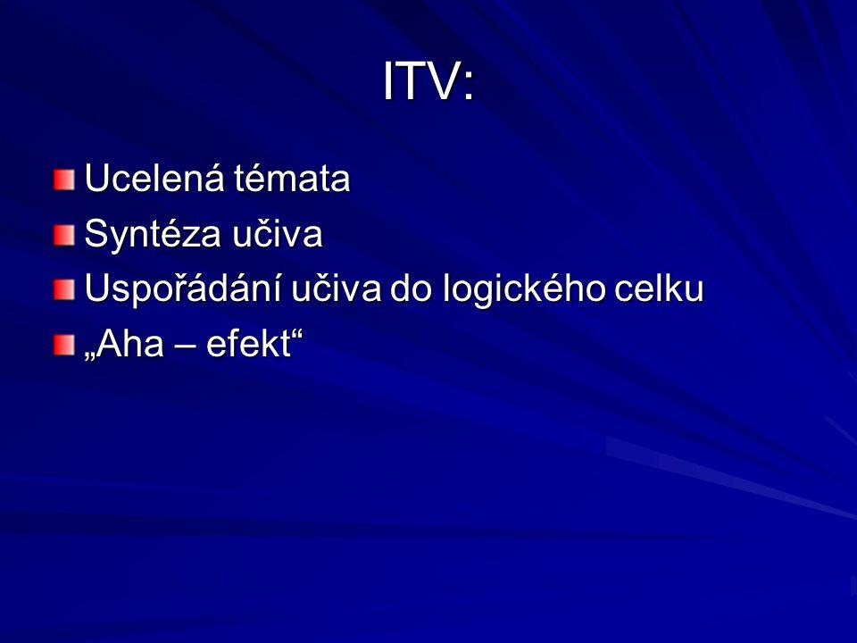 """ITV: Ucelená témata Syntéza učiva Uspořádání učiva do logického celku """"Aha – efekt"""