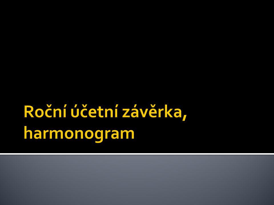 Označení materiálu : VY_32_INOVACE_EKO_1155Ročník:4.