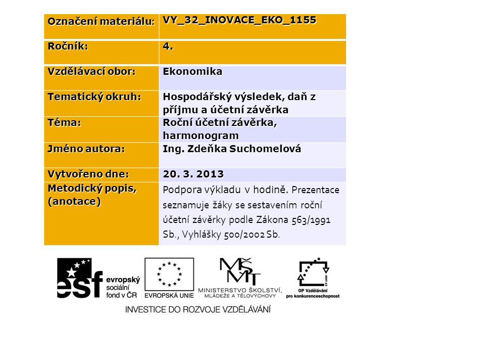 Označení materiálu : VY_32_INOVACE_EKO_1155Ročník:4. Vzdělávací obor: Ekonomika Tematický okruh: Hospodářský výsledek, daň z příjmu a účetní závěrka T