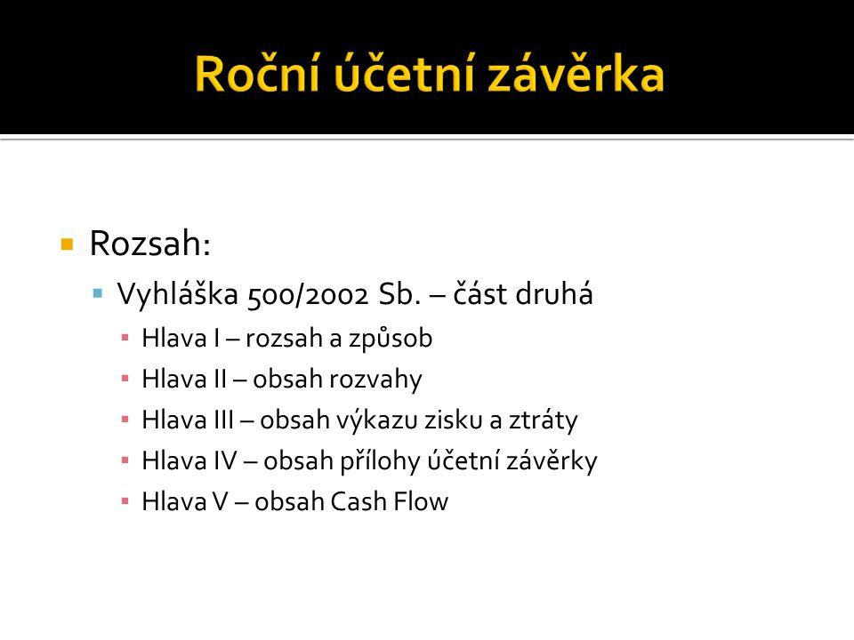  Rozsah:  Vyhláška 500/2002 Sb.