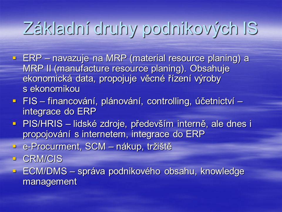 Základní druhy podnikových IS  ERP – navazuje na MRP (material resource planing) a MRP II (manufacture resource planing). Obsahuje ekonomická data, p
