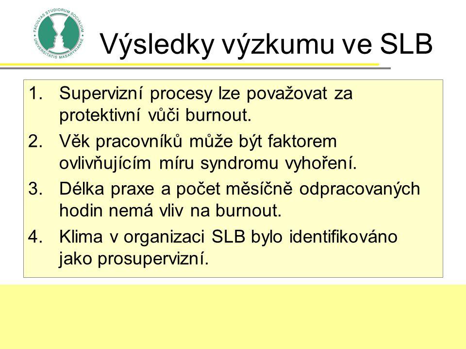 Výsledky výzkumu ve SLB 1.Supervizní procesy lze považovat za protektivní vůči burnout. 2.Věk pracovníků může být faktorem ovlivňujícím míru syndromu