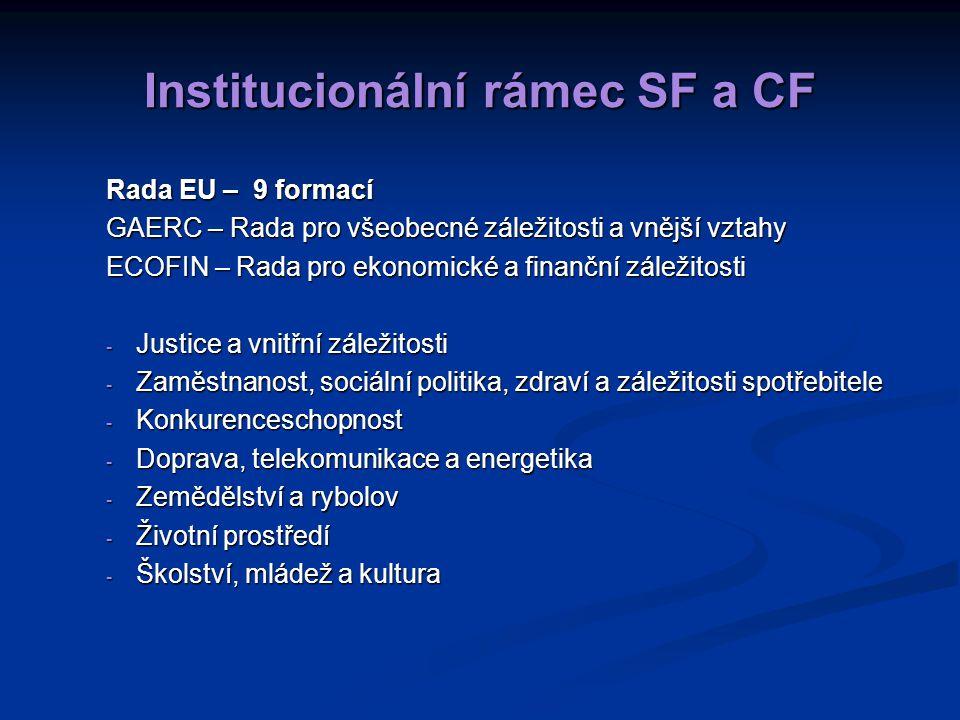 Institucionální rámec SF a CF Rada EU – 9 formací GAERC – Rada pro všeobecné záležitosti a vnější vztahy ECOFIN – Rada pro ekonomické a finanční záležitosti - Justice a vnitřní záležitosti - Zaměstnanost, sociální politika, zdraví a záležitosti spotřebitele - Konkurenceschopnost - Doprava, telekomunikace a energetika - Zemědělství a rybolov - Životní prostředí - Školství, mládež a kultura