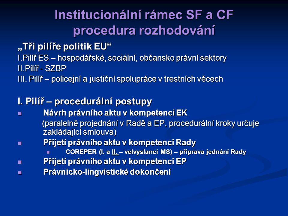 """Institucionální rámec SF a CF procedura rozhodování """"Tři pilíře politik EU I.Pilíř ES – hospodářské, sociální, občansko právní sektory II.Pilíř - SZBP III."""