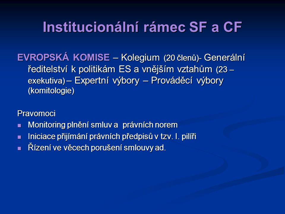 Institucionální rámec SF a CF Rada EU – zástupci MS na úrovni ministrů Pravomoci: Je legislativním orgánem (společně s EP) Je legislativním orgánem (společně s EP) Koordinuje hlavní směry hospodářské politiky MS Koordinuje hlavní směry hospodářské politiky MS Sdílí rozpočtové pravomoci s EP a přijímá rozpočet ES Sdílí rozpočtové pravomoci s EP a přijímá rozpočet ES Uzavírá jménem EU mezinárodní smlouvy Uzavírá jménem EU mezinárodní smlouvy Přijímá rozhodnutí v oblasti společné zahraniční a bezpečnostní politiky Přijímá rozhodnutí v oblasti společné zahraniční a bezpečnostní politiky Koordinuje aktivity MS a přijímá opatření v oblasti justice a vnitra Koordinuje aktivity MS a přijímá opatření v oblasti justice a vnitra