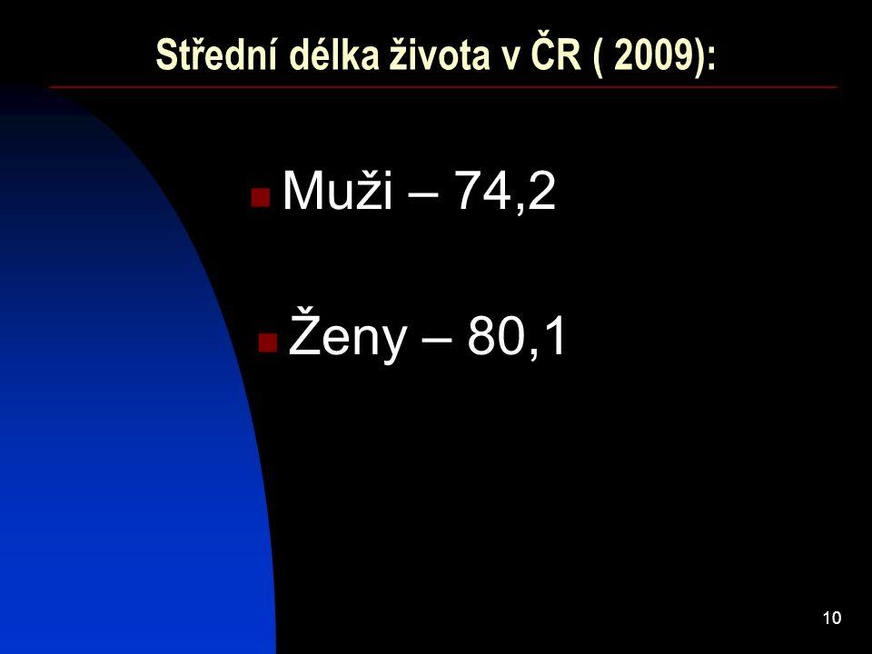 10 Střední délka života v ČR ( 2009): Muži – 74,2 Ženy – 80,1