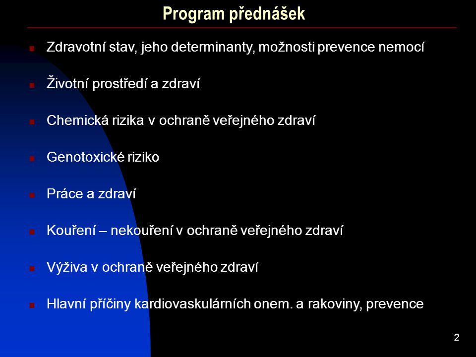 2 Program přednášek Zdravotní stav, jeho determinanty, možnosti prevence nemocí Životní prostředí a zdraví Chemická rizika v ochraně veřejného zdraví