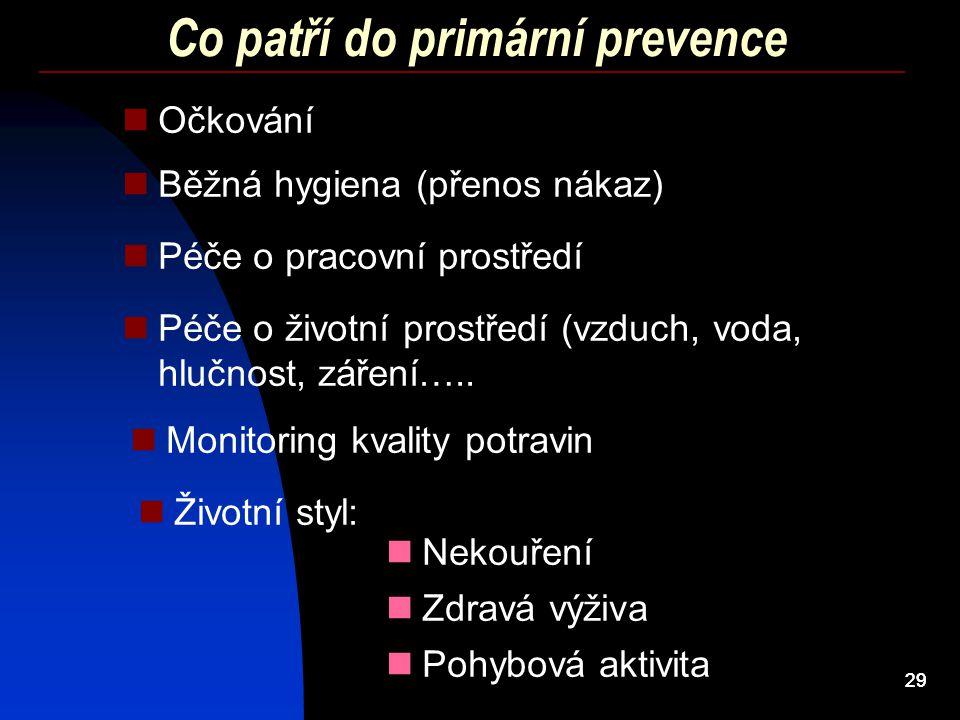 29 Co patří do primární prevence Očkování Péče o pracovní prostředí Péče o životní prostředí (vzduch, voda, hlučnost, záření….. Běžná hygiena (přenos