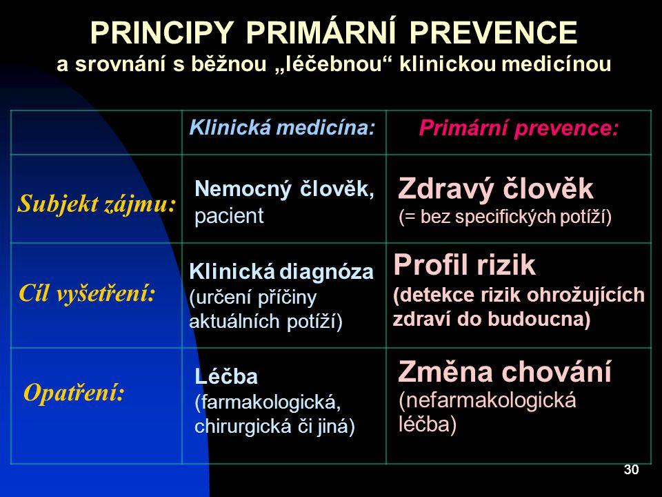 """30 PRINCIPY PRIMÁRNÍ PREVENCE a srovnání s běžnou """"léčebnou"""" klinickou medicínou Klinická medicína: Primární prevence: Subjekt zájmu: Cíl vyšetření: O"""