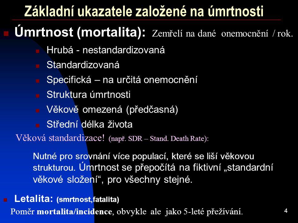 4 Základní ukazatele založené na úmrtnosti Letalita: (smrtnost,fatalita) Poměr mortalita/incidence, obvykle ale jako 5-leté přežívání. Zemřelí na dané