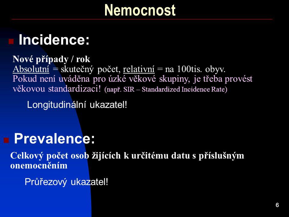 6 Nemocnost Incidence: Prevalence: Nové případy / rok Absolutní = skutečný počet, relativní = na 100tis. obyv. Pokud není uváděna pro úzké věkové skup