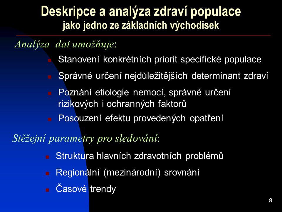 8 Deskripce a analýza zdraví populace jako jedno ze základních východisek Struktura hlavních zdravotních problémů Stěžejní parametry pro sledování: Re