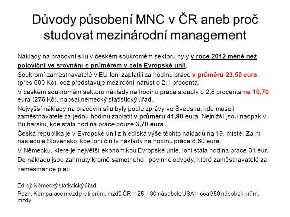 Důvody působení MNC v ČR aneb proč studovat mezinárodní management Náklady na pracovní sílu v českém soukromém sektoru byly v roce 2012 méně než polov