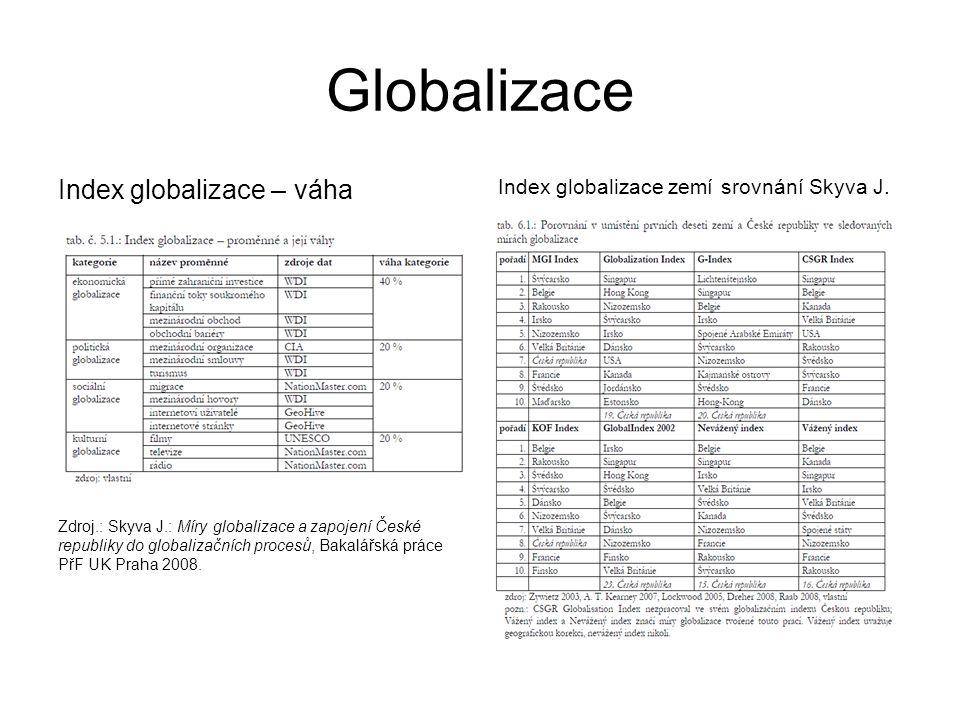 Globalizace Index globalizace – váha Zdroj.: Skyva J.: Míry globalizace a zapojení České republiky do globalizačních procesů, Bakalářská práce PřF UK