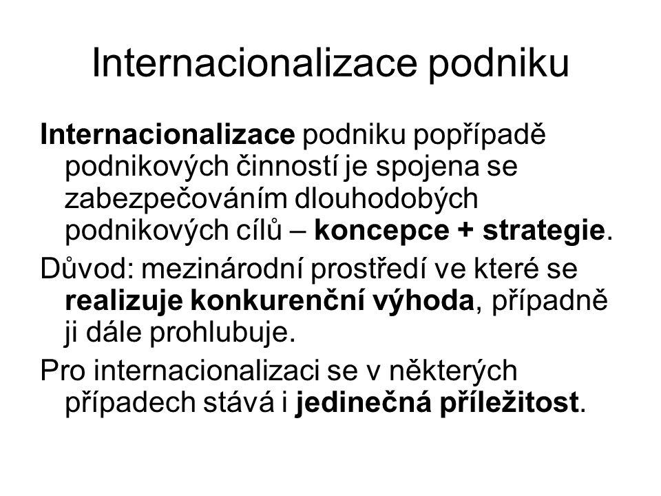 Internacionalizace podniku Internacionalizace podniku popřípadě podnikových činností je spojena se zabezpečováním dlouhodobých podnikových cílů – koncepce + strategie.