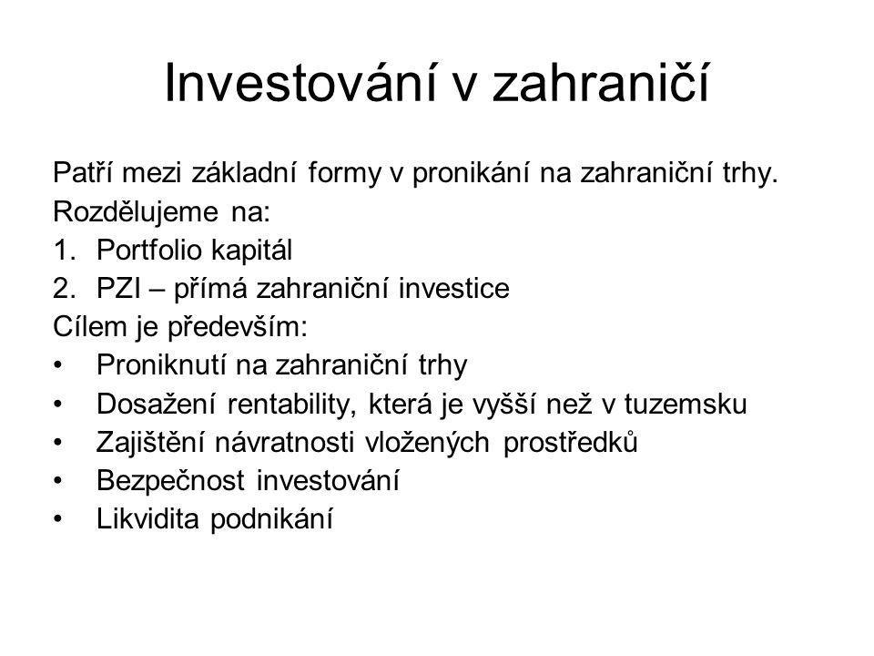 Investování v zahraničí Patří mezi základní formy v pronikání na zahraniční trhy. Rozdělujeme na: 1.Portfolio kapitál 2.PZI – přímá zahraniční investi
