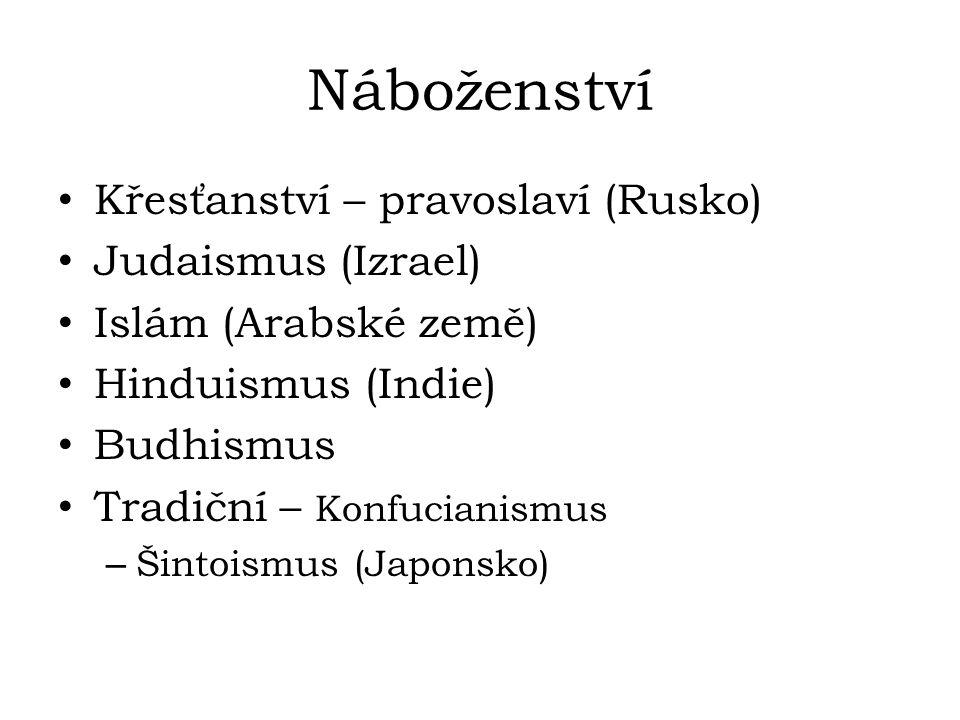 Náboženství Křesťanství – pravoslaví (Rusko) Judaismus (Izrael) Islám (Arabské země) Hinduismus (Indie) Budhismus Tradiční – Konfucianismus – Šintoismus (Japonsko)