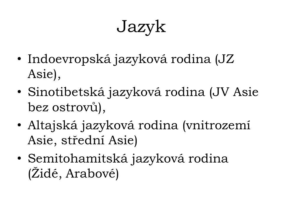 Jazyk Indoevropská jazyková rodina (JZ Asie), Sinotibetská jazyková rodina (JV Asie bez ostrovů), Altajská jazyková rodina (vnitrozemí Asie, střední Asie) Semitohamitská jazyková rodina (Židé, Arabové)