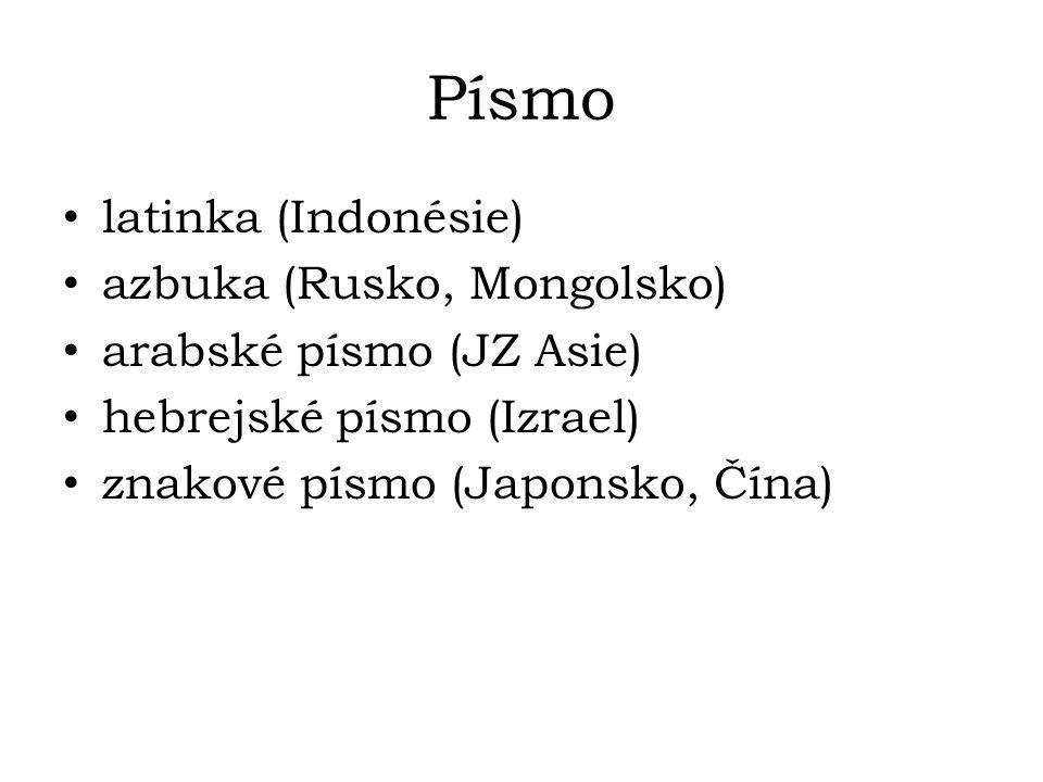 Písmo latinka (Indonésie) azbuka (Rusko, Mongolsko) arabské písmo (JZ Asie) hebrejské písmo (Izrael) znakové písmo (Japonsko, Čína)
