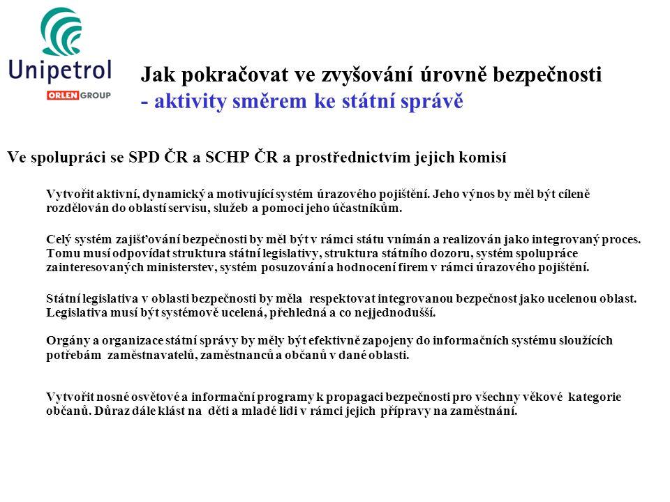 Jak pokračovat ve zvyšování úrovně bezpečnosti - aktivity směrem ke státní správě Ve spolupráci se SPD ČR a SCHP ČR a prostřednictvím jejich komisí Vytvořit aktivní, dynamický a motivující systém úrazového pojištění.