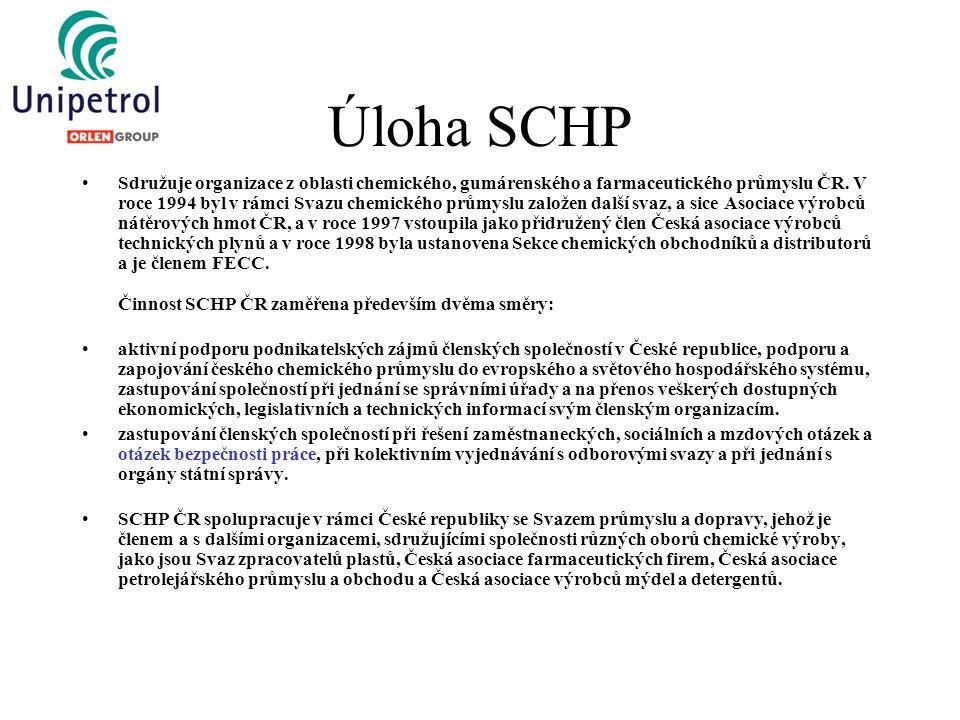 Úloha SCHP Sdružuje organizace z oblasti chemického, gumárenského a farmaceutického průmyslu ČR. V roce 1994 byl v rámci Svazu chemického průmyslu zal