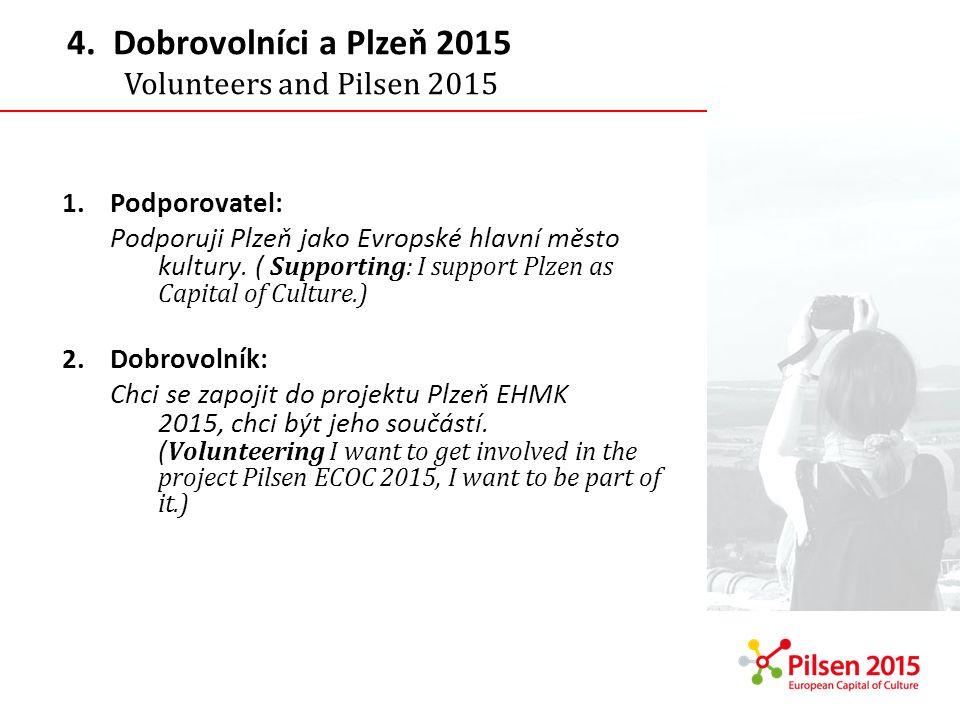 1.Podporovatel: Podporuji Plzeň jako Evropské hlavní město kultury.
