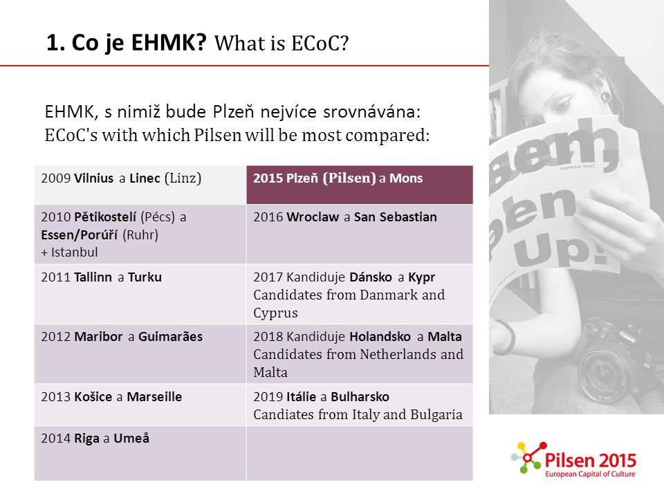 EHMK, s nimiž bude Plzeň nejvíce srovnávána: ECoC's with which Pilsen will be most compared: 1. Co je EHMK? What is ECoC? 2009 Vilnius a Linec (Linz)