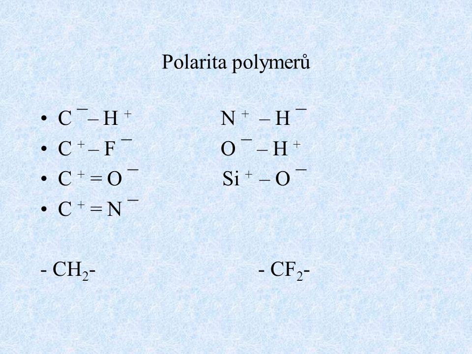 Polarita polymerů C ¯– H + N + – H ¯ C + – F ¯ O ¯ – H + C + = O ¯ Si + – O ¯ C + = N ¯ - CH 2 - - CF 2 -