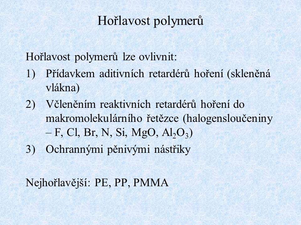 Hořlavost polymerů Hořlavost polymerů lze ovlivnit: 1)Přídavkem aditivních retardérů hoření (skleněná vlákna) 2)Včleněním reaktivních retardérů hoření