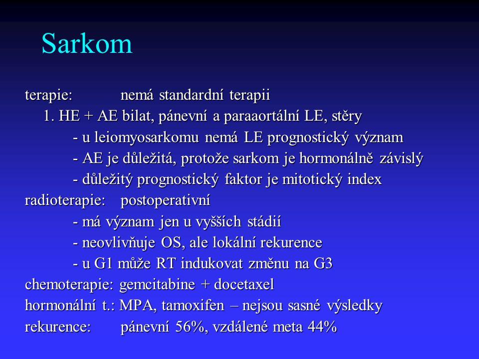 Sarkom terapie:nemá standardní terapii 1. HE + AE bilat, pánevní a paraaortální LE, stěry - u leiomyosarkomu nemá LE prognostický význam - AE je důlež
