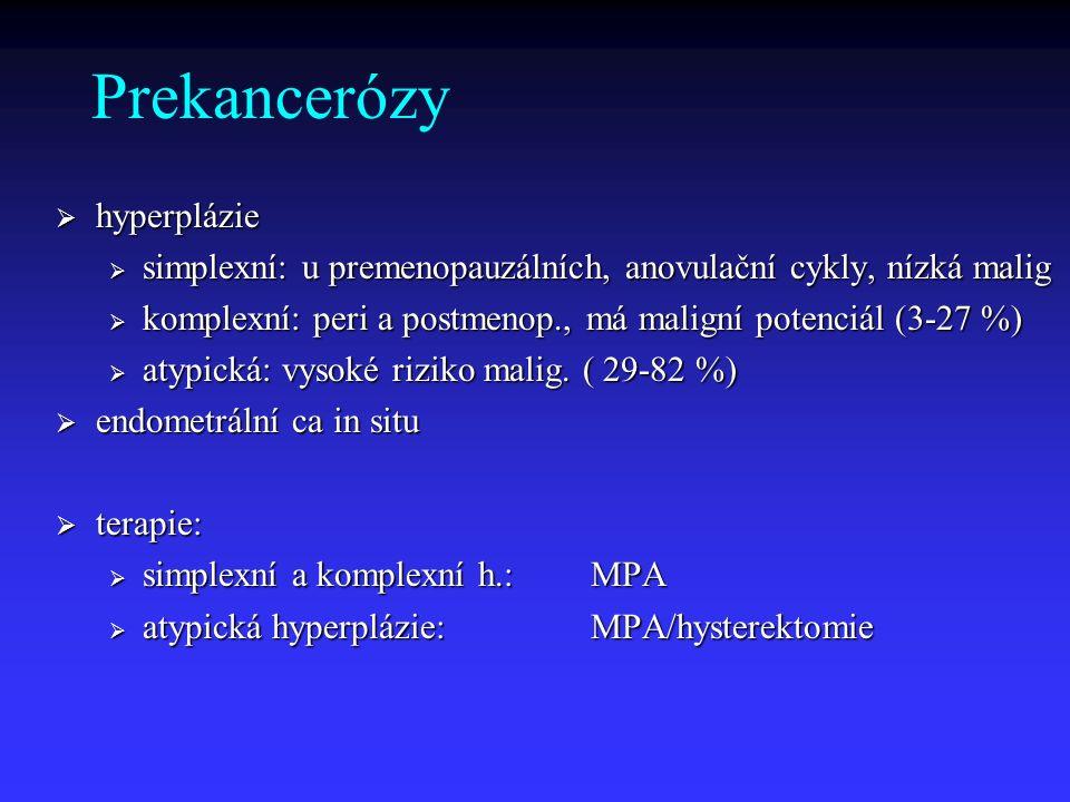 Prekancerózy hyperplázie hyperplázie simplexní: u premenopauzálních, anovulační cykly, nízká malig simplexní: u premenopauzálních, anovulační cykly, n
