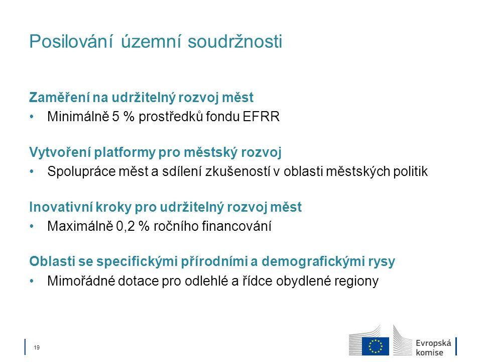 19 Posilování územní soudržnosti Zaměření na udržitelný rozvoj měst Minimálně 5 % prostředků fondu EFRR Vytvoření platformy pro městský rozvoj Spolupráce měst a sdílení zkušeností v oblasti městských politik Inovativní kroky pro udržitelný rozvoj měst Maximálně 0,2 % ročního financování Oblasti se specifickými přírodními a demografickými rysy Mimořádné dotace pro odlehlé a řídce obydlené regiony