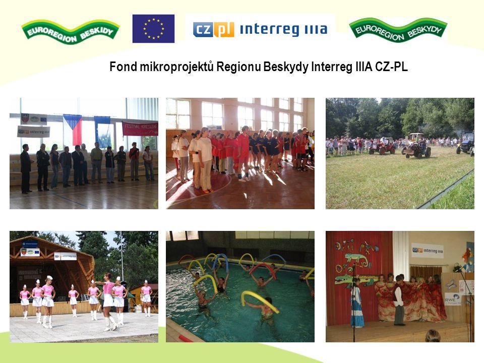 Fond mikroprojektů Regionu Beskydy Interreg IIIA CZ-PL