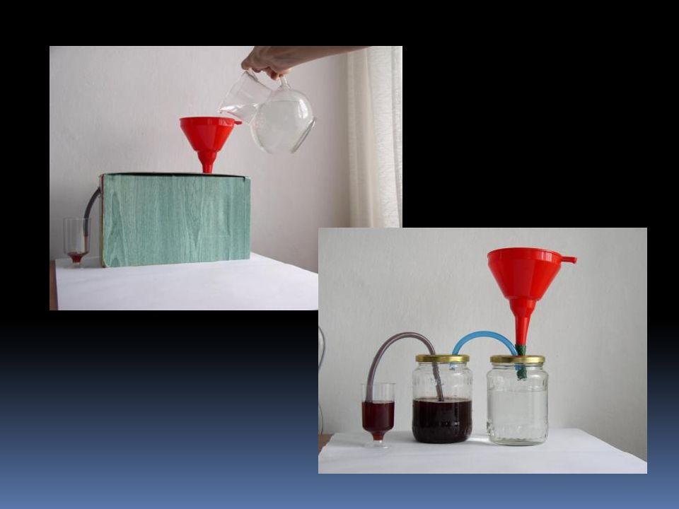 Jak zamienić wodę w wino? Jak přeměnit vodu na víno?
