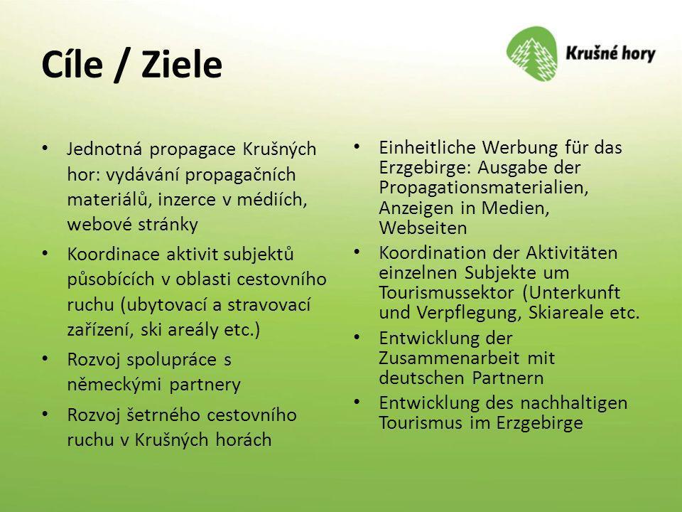 Cíle / Ziele Jednotná propagace Krušných hor: vydávání propagačních materiálů, inzerce v médiích, webové stránky Koordinace aktivit subjektů působícíc