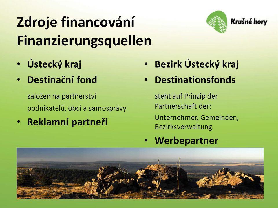 Zdroje financování Finanzierungsquellen Ústecký kraj Destinační fond založen na partnerství podnikatelů, obcí a samosprávy Reklamní partneři Bezirk Ús