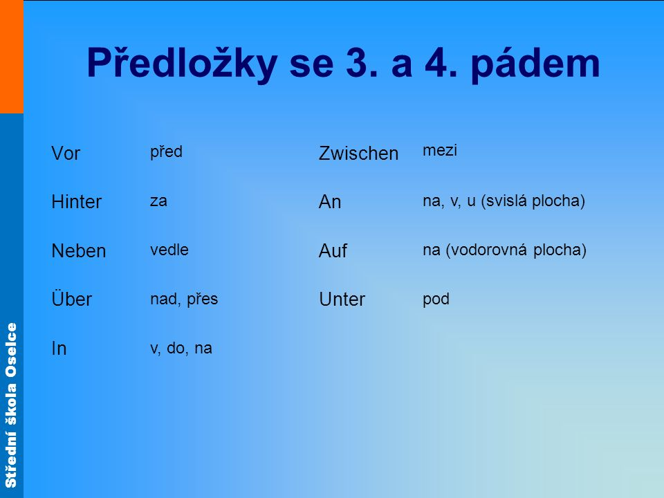 Střední škola Oselce Předložky se 3. a 4. pádem VorZwischen HinterAn NebenAuf ÜberUnter In před za vedle nad, přes v, do, na mezi na, v, u (svislá plo