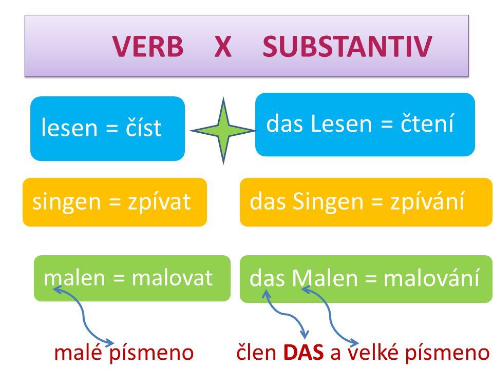 VERB X SUBSTANTIV lesen = číst das Lesen = čtení singen = zpívat das Singen = zpívání malen = malovat das Malen = malování malé písmenočlen DAS a velké písmeno