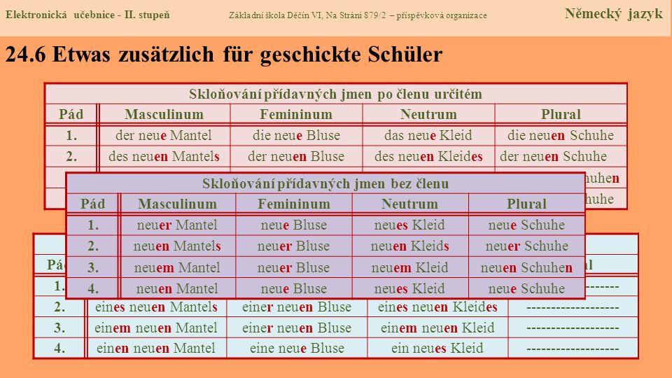 24.7 CLIL Elektronická učebnice - II.
