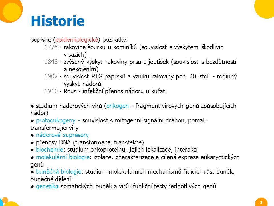 Historie popisné (epidemiologické) poznatky: 1775 - rakovina šourku u kominíků (souvislost s výskytem škodlivin v sazích) 1848 - zvýšený výskyt rakovi