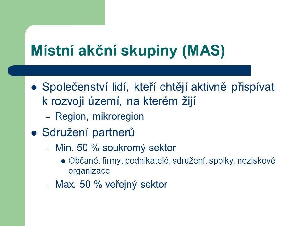Místní akční skupiny (MAS) Společenství lidí, kteří chtějí aktivně přispívat k rozvoji území, na kterém žijí – Region, mikroregion Sdružení partnerů –