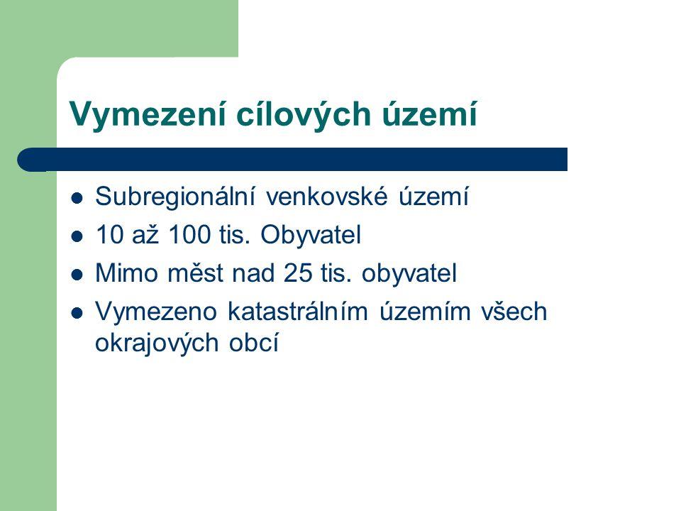 Vymezení cílových území Subregionální venkovské území 10 až 100 tis.