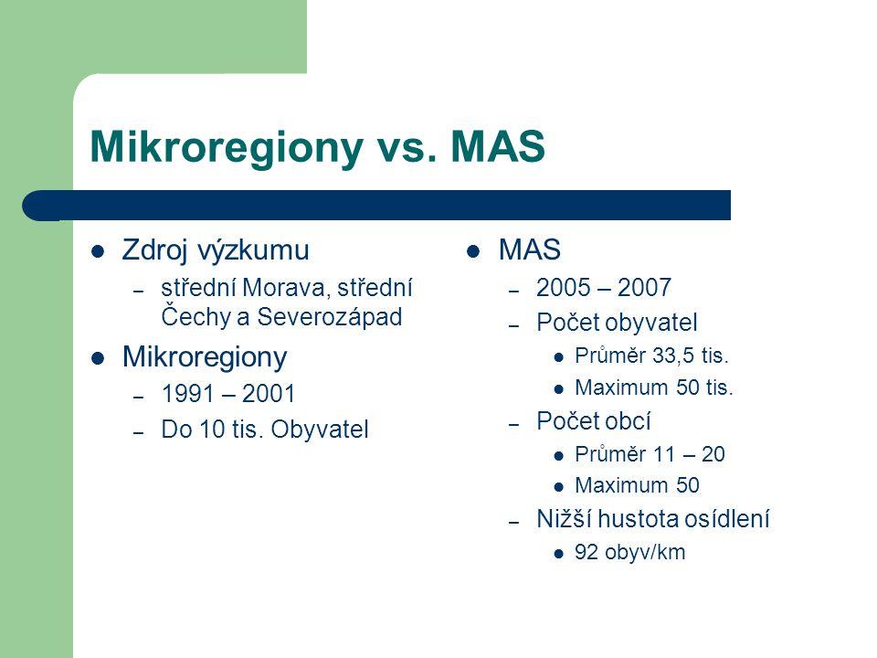 Mikroregiony vs. MAS Zdroj výzkumu – střední Morava, střední Čechy a Severozápad Mikroregiony – 1991 – 2001 – Do 10 tis. Obyvatel MAS – 2005 – 2007 –