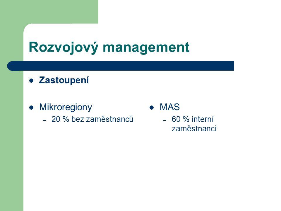 Rozvojový management Zastoupení Mikroregiony – 20 % bez zaměstnanců MAS – 60 % interní zaměstnanci