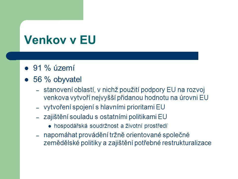 Venkov v EU 91 % území 56 % obyvatel – stanovení oblastí, v nichž použití podpory EU na rozvoj venkova vytvoří nejvyšší přidanou hodnotu na úrovni EU – vytvoření spojení s hlavními prioritami EU – zajištění souladu s ostatními politikami EU hospodářská soudržnost a životní prostředí – napomáhat provádění tržně orientované společné zemědělské politiky a zajištění potřebné restrukturalizace