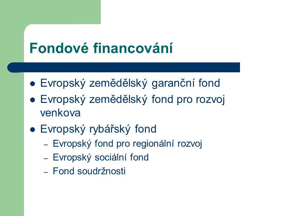 Fondové financování Evropský zemědělský garanční fond Evropský zemědělský fond pro rozvoj venkova Evropský rybářský fond – Evropský fond pro regionální rozvoj – Evropský sociální fond – Fond soudržnosti