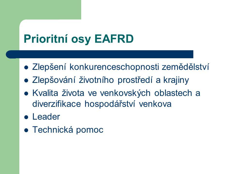 Prioritní osy EAFRD Zlepšení konkurenceschopnosti zemědělství Zlepšování životního prostředí a krajiny Kvalita života ve venkovských oblastech a diverzifikace hospodářství venkova Leader Technická pomoc