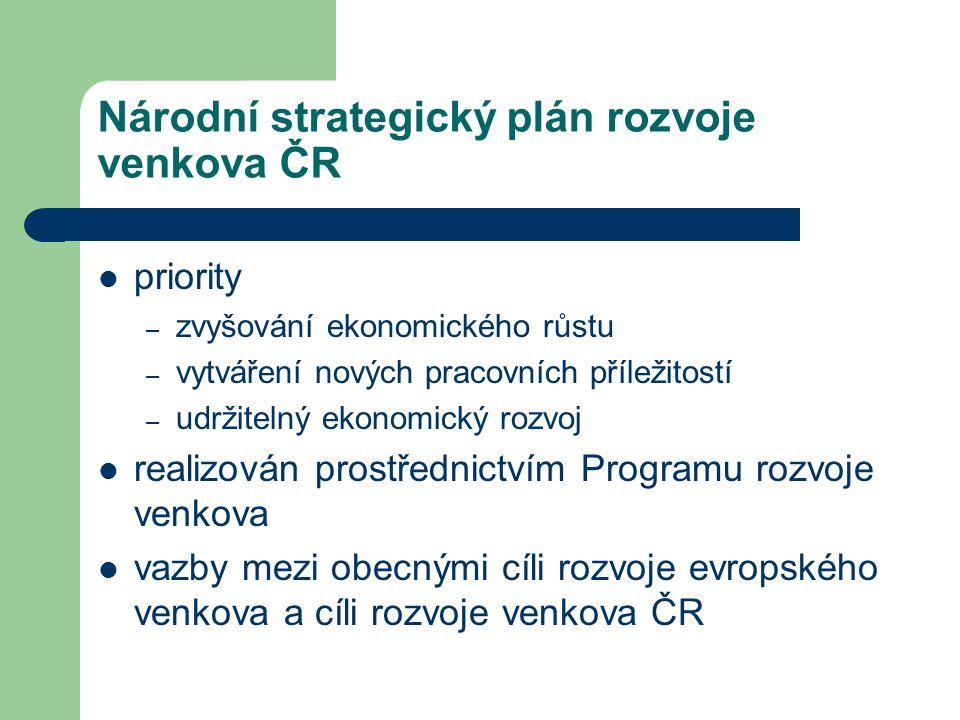 Národní strategický plán rozvoje venkova ČR priority – zvyšování ekonomického růstu – vytváření nových pracovních příležitostí – udržitelný ekonomický rozvoj realizován prostřednictvím Programu rozvoje venkova vazby mezi obecnými cíli rozvoje evropského venkova a cíli rozvoje venkova ČR